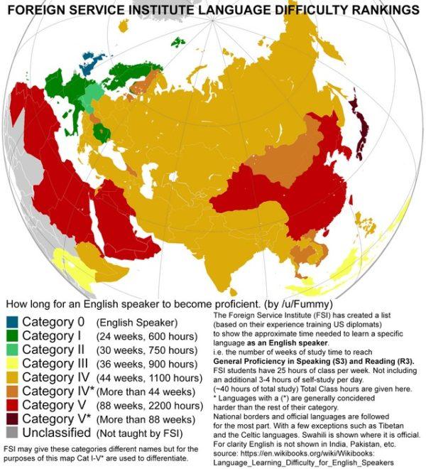 難しい言語ランキングマップ