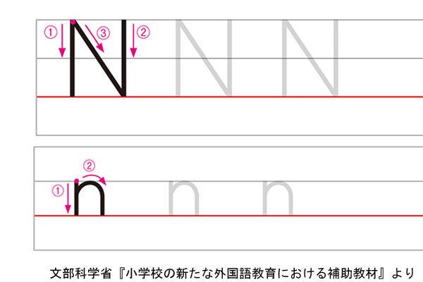 アルファベットNの書き方例