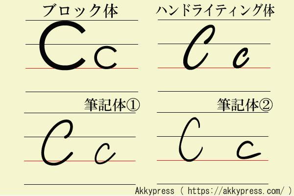 アルファベットC字体