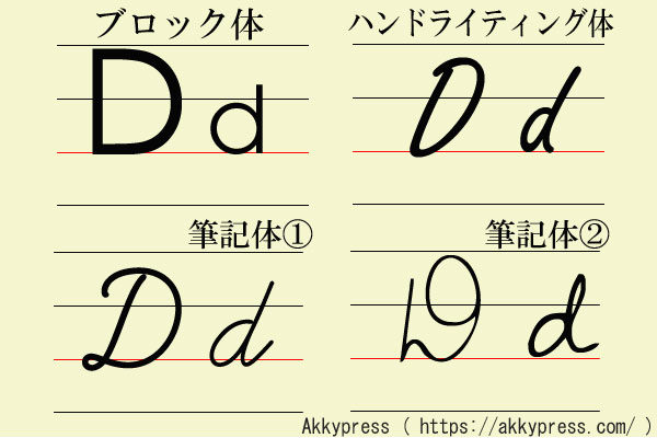アルファベットD字体