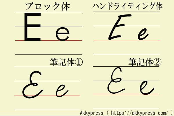 アルファベットE字体
