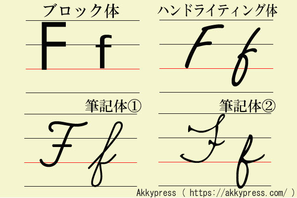 アルファベットF字体
