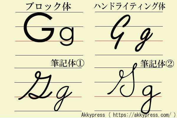 アルファベットG字体