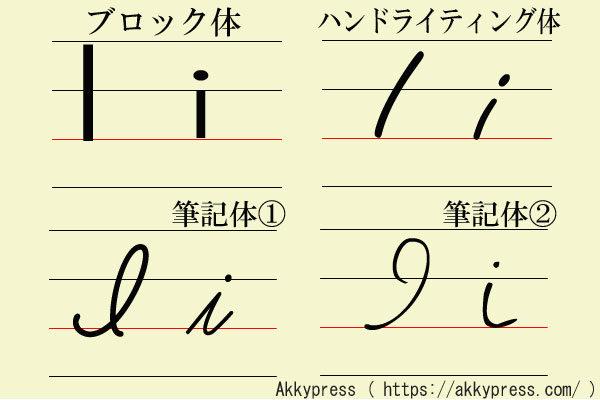 アルファベットI字体