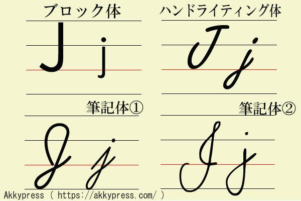 アルファベットJ字体