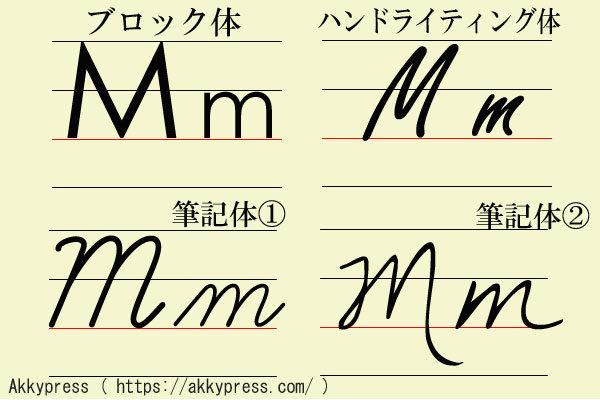 アルファベットM字体