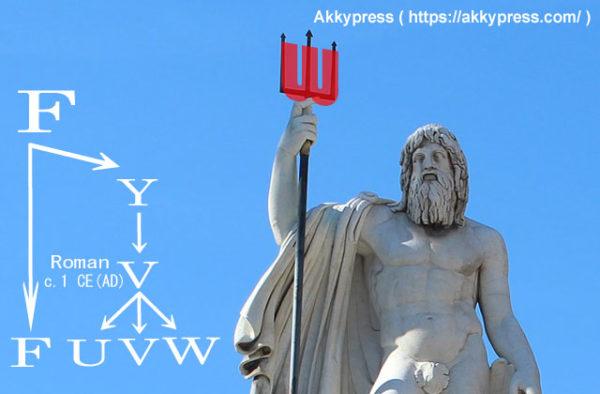 アルファベットWの起源
