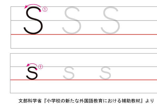 アルファベットとSの書き方例