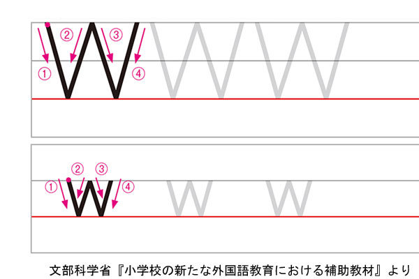アルファベットWの書き方例