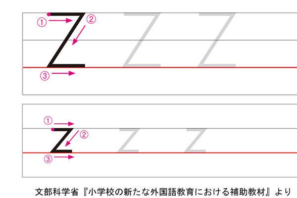 アルファベットZの書き方例