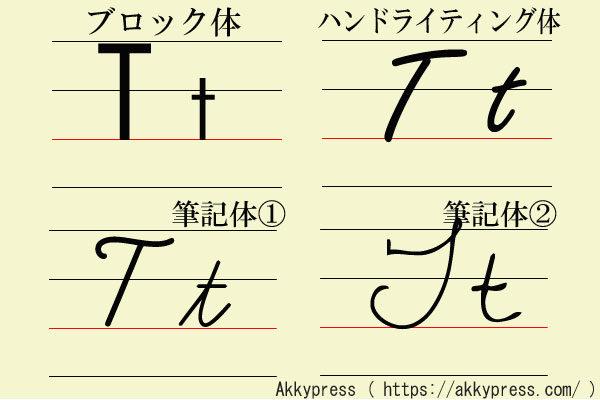 アルファベットT字体