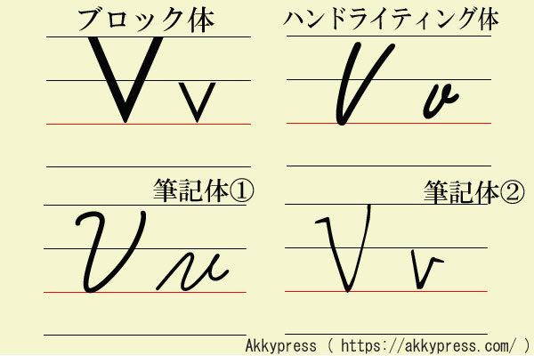 アルファベットV字体