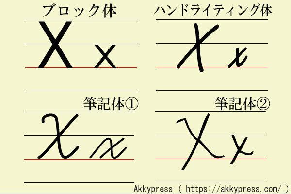 アルファベットX字体