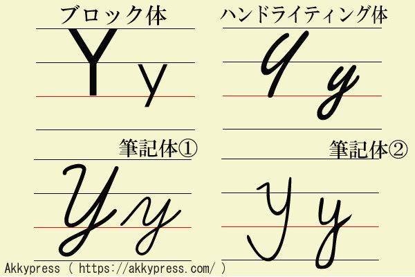 アルファベットY字体