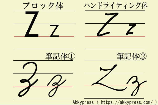 アルファベットZ字体